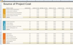 002 Unforgettable Best Home Renovation Budget Template Excel Free Inspiration