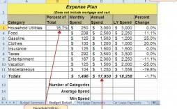 002 Unforgettable Line Item Budget Formula Concept