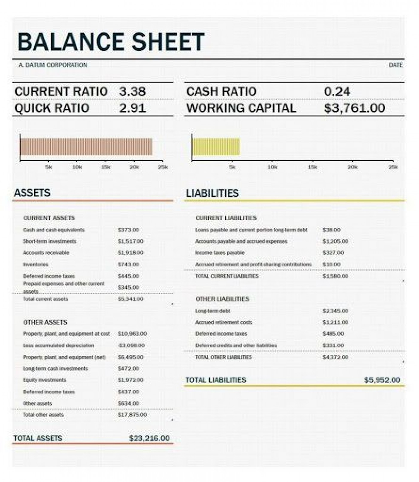 002 Unforgettable Simple Balance Sheet Template Photo  Example For Small Busines Sample A Church1400