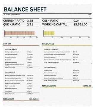 002 Unforgettable Simple Balance Sheet Template Photo  Example For Small Busines Sample A Church320