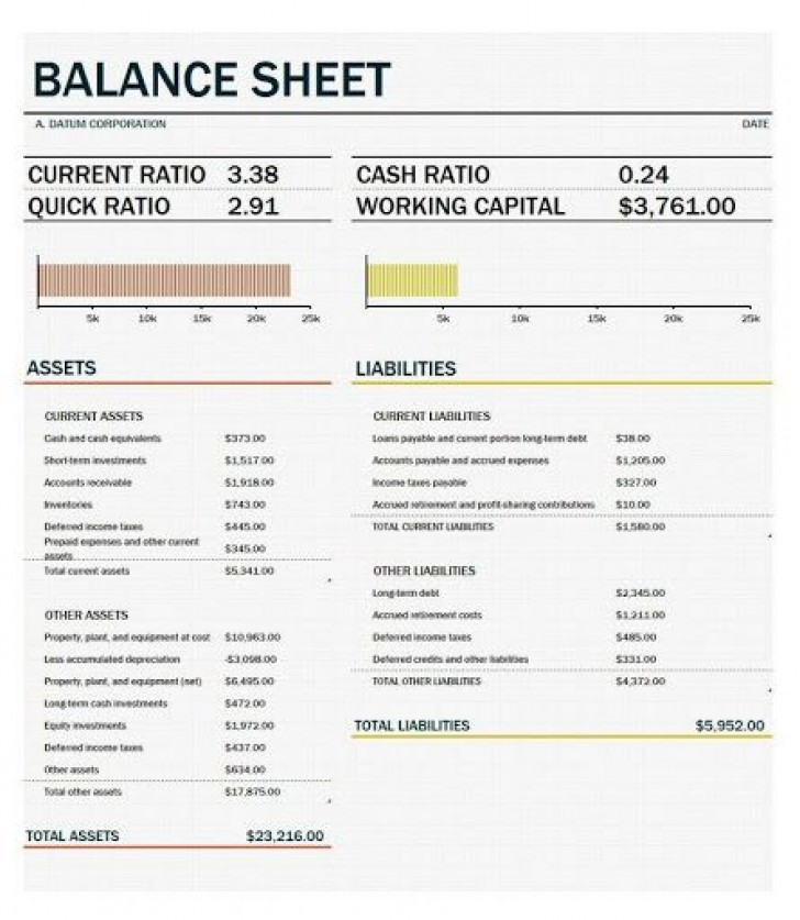 002 Unforgettable Simple Balance Sheet Template Photo  Example For Small Busines Sample A Church728