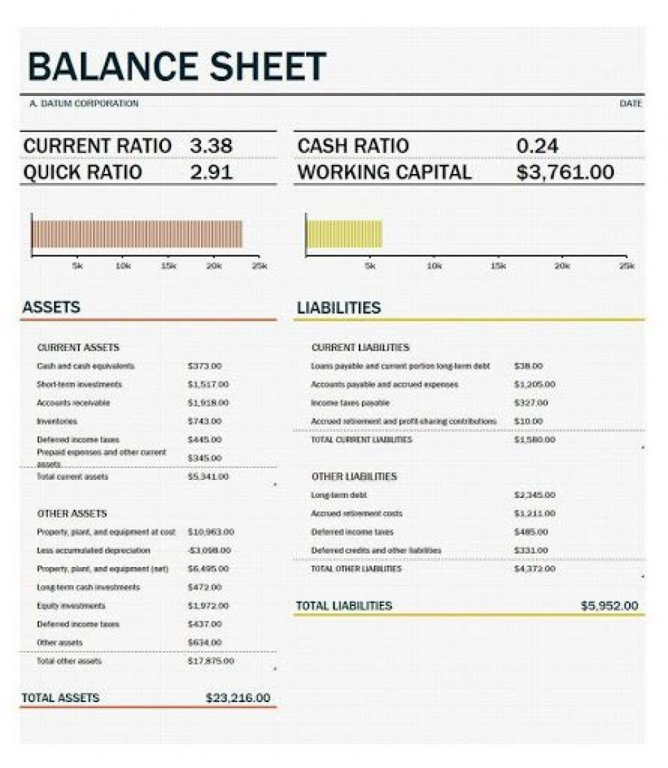 002 Unforgettable Simple Balance Sheet Template Photo  Example For Small Busines Sample A Church960