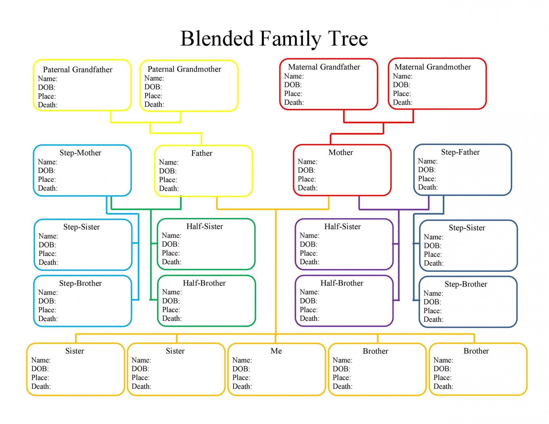 Family Tree Template Free from www.addictionary.org