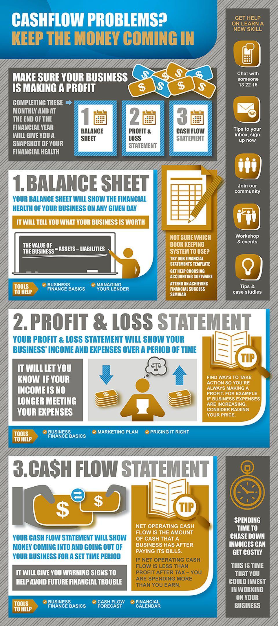 002 Unique Statement Of Cash Flow Template Australia Image Full