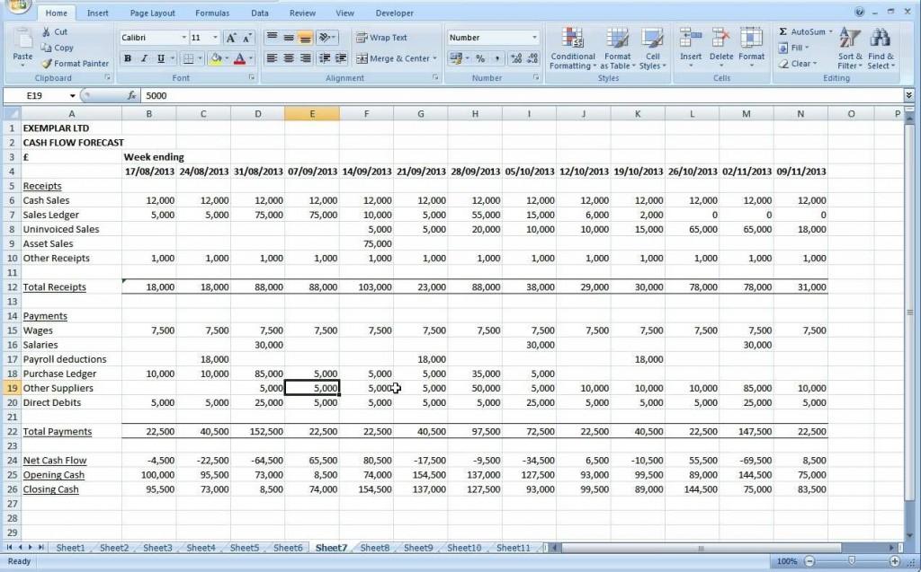 002 Unusual Cash Flow Forecast Excel Template Uk Free Design Large