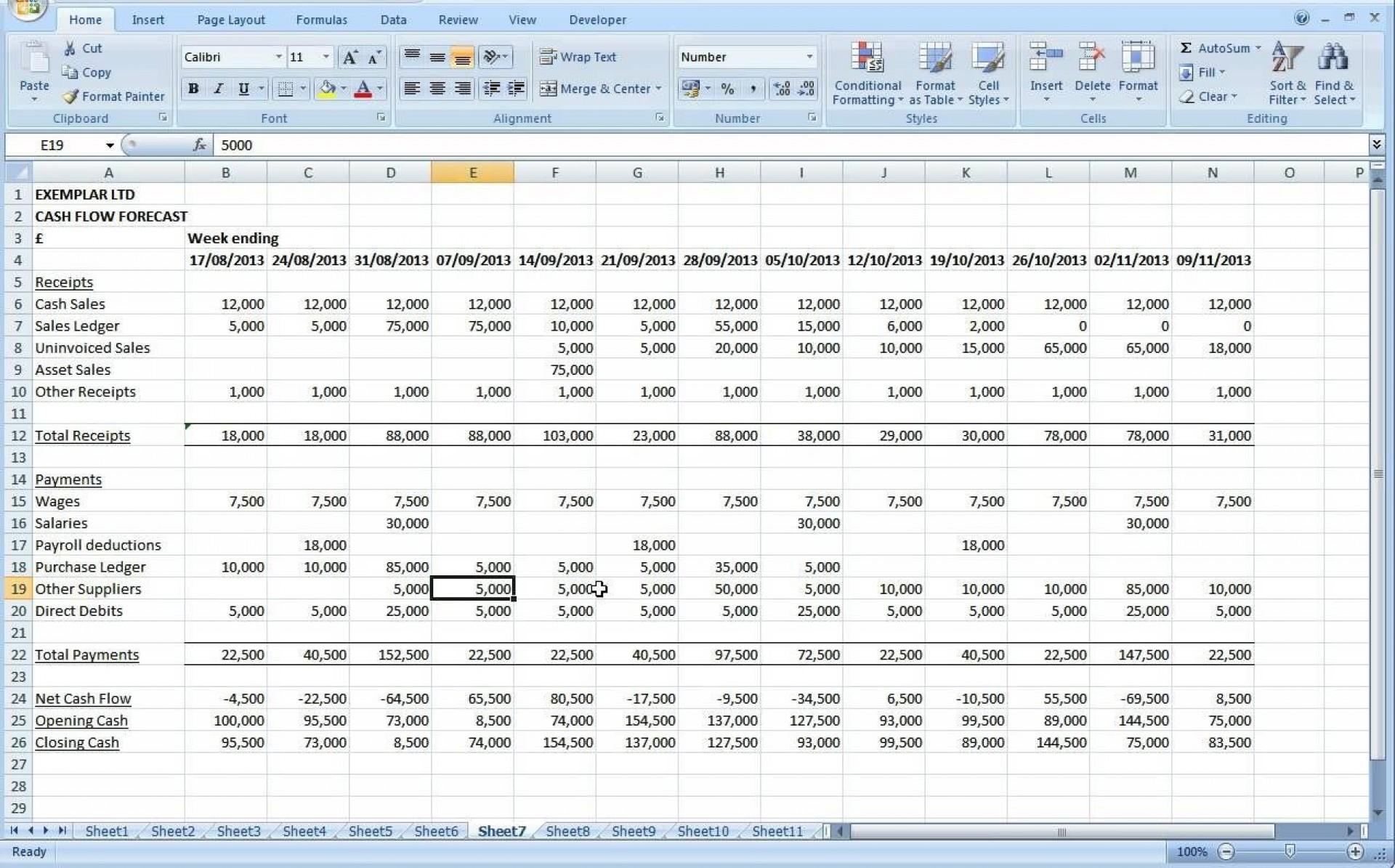 002 Unusual Cash Flow Forecast Excel Template Uk Free Design 1920