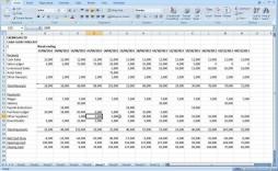 002 Unusual Cash Flow Forecast Excel Template Uk Free Design