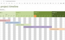 002 Unusual Excel Project Timeline Template Free Idea  2010 Download Planner