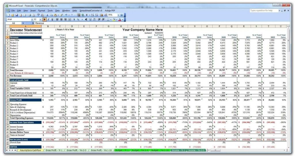 002 Unusual Financial Plan Template Excel Image  Strategic Busines SimpleLarge