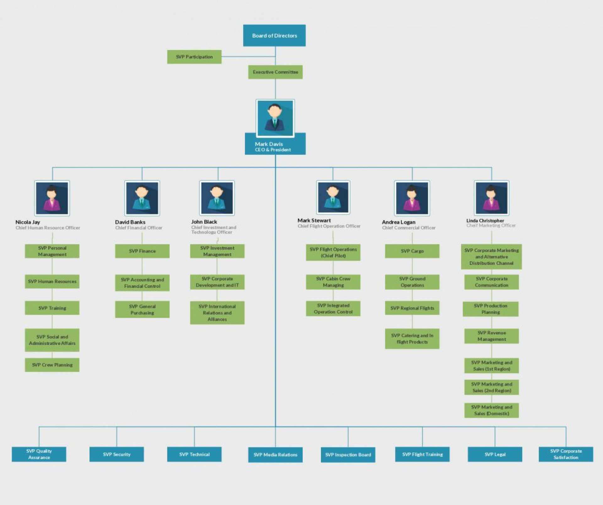 002 Wonderful Org Chart Template Excel Highest Clarity  Free Download1920