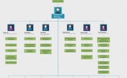 002 Wonderful Org Chart Template Excel Highest Clarity  Free Download