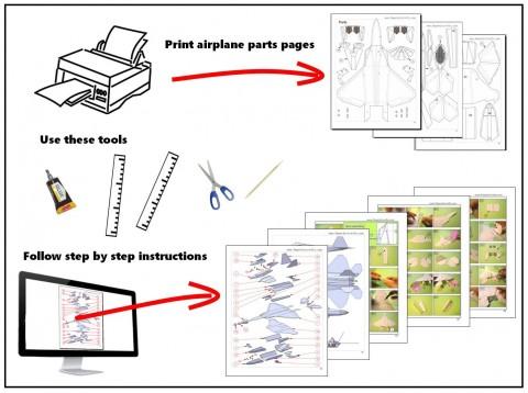 002 Wonderful Printable Paper Plane Plan Inspiration  Free Airplane Template Pdf480