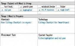 002 Wondrou Best Lesson Plan Template Highest Quality  Practice Format Pdf