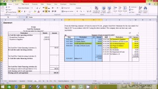 003 Amazing Cash Flow Statement Format Excel Free Download Idea  Indirect Method In Direct320