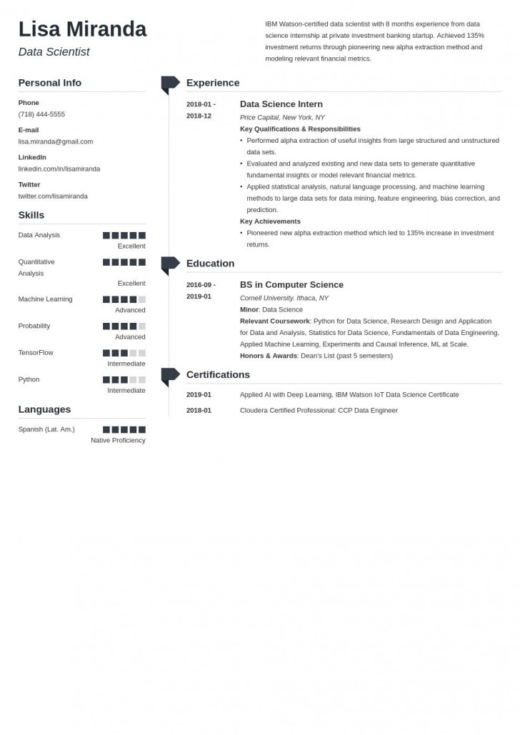 003 Amazing College Graduate Resume Template Design  Student Example 2020 New 2018728