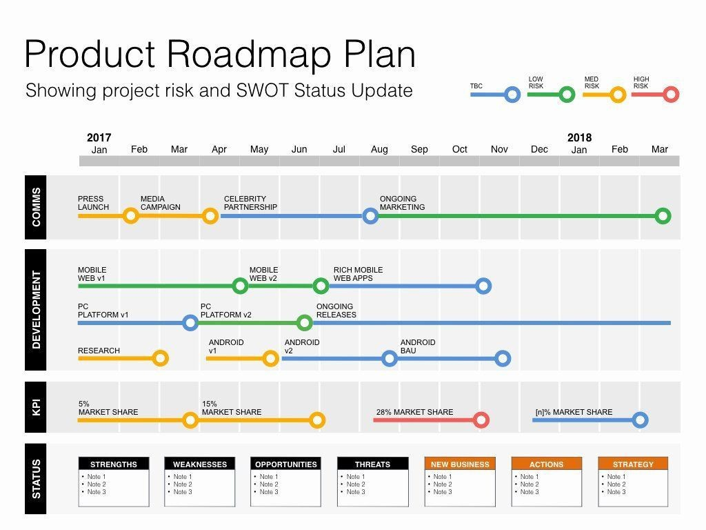 003 Amazing Product Launch Plan Template High Definition  Google Sheet Ppt Free PowerpointLarge