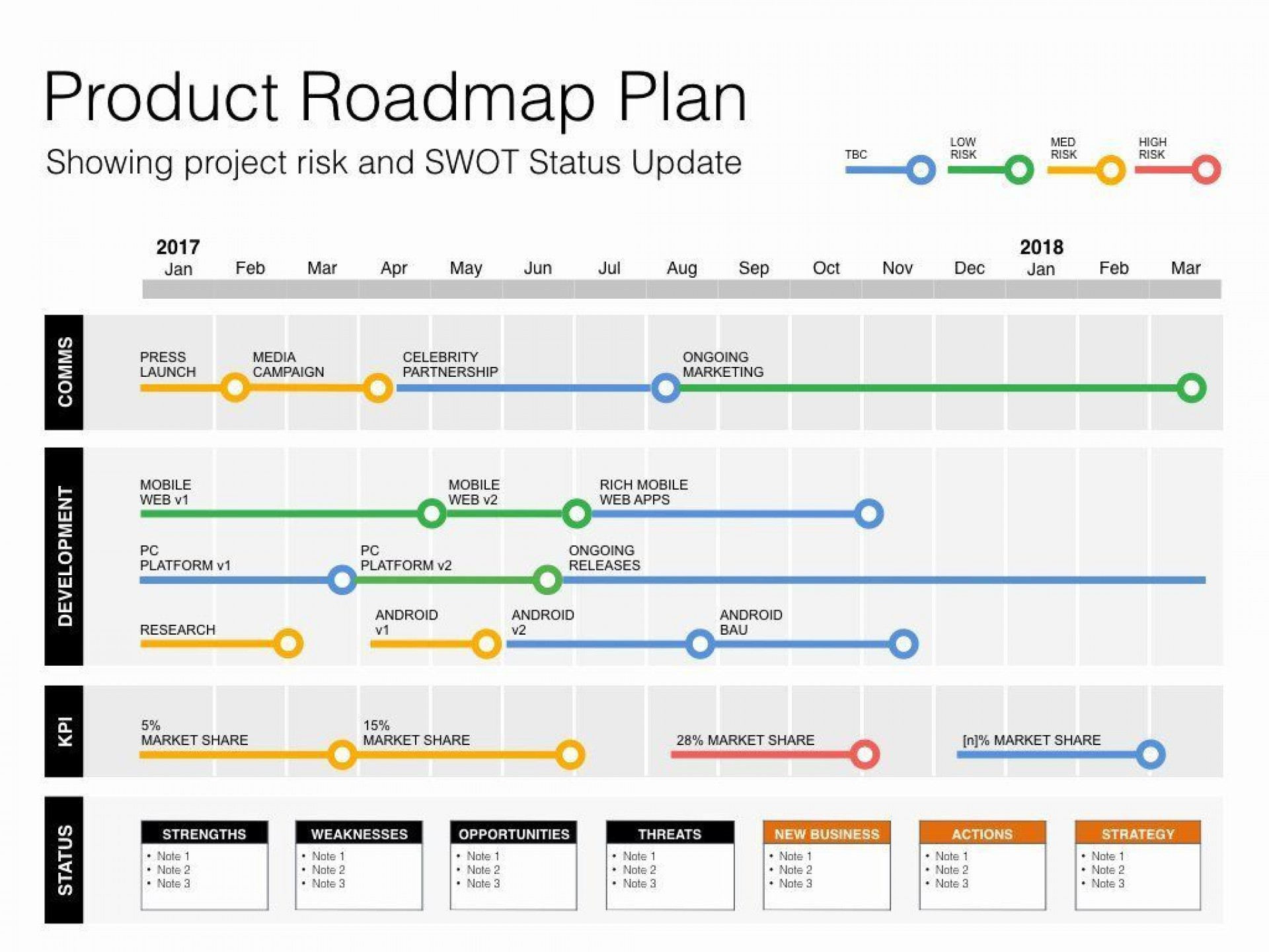 003 Amazing Product Launch Plan Template High Definition  Google Sheet Ppt Free Powerpoint1920