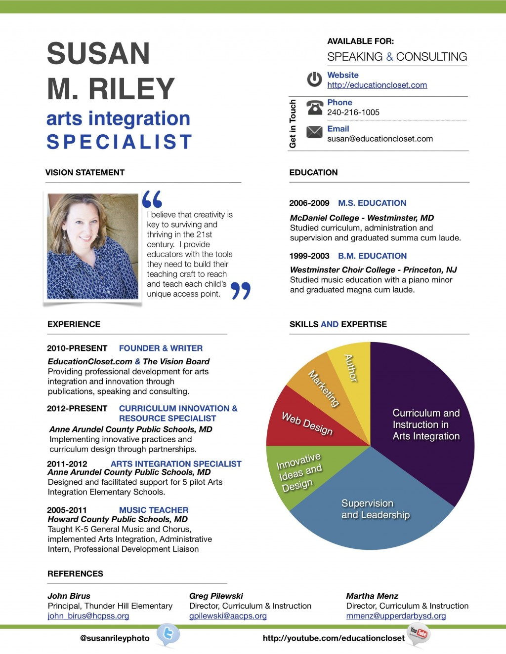 003 Amazing Resume Sample Free Download Doc High Definition  For Fresher PdfLarge