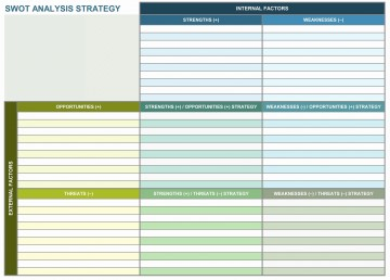 003 Amazing Strategic Planning Template Excel Free Sample 360