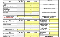 003 Archaicawful Event Planning Budget Template Free High Def  Download