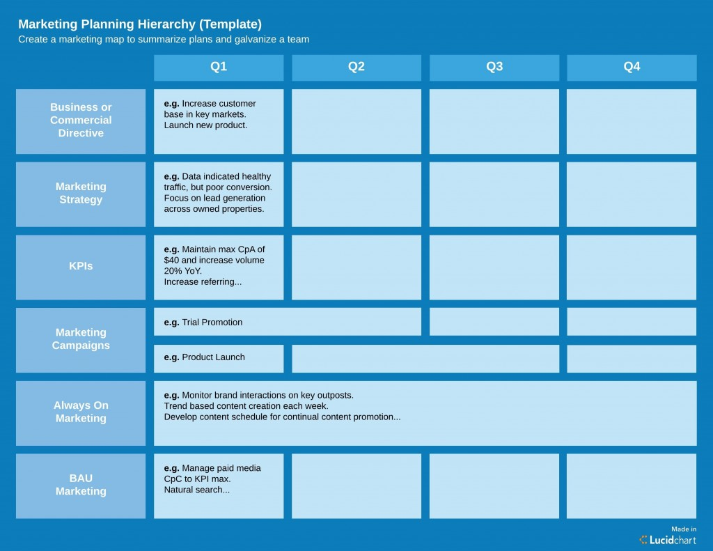 003 Archaicawful Free Marketing Plan Template Photo  Hubspot Download PptLarge