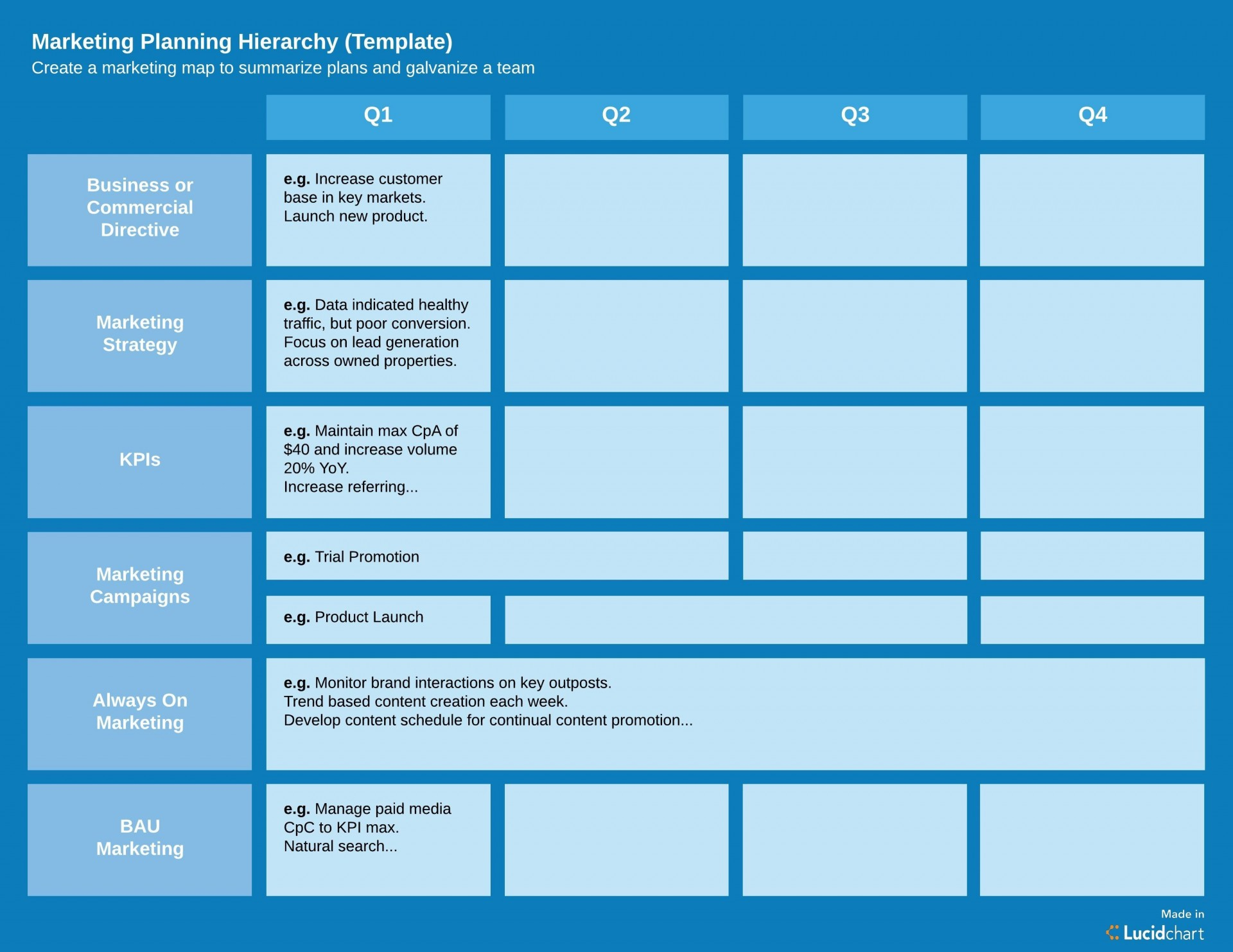 003 Archaicawful Free Marketing Plan Template Photo  Hubspot Download Ppt1920