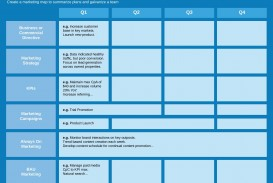 003 Archaicawful Free Marketing Plan Template Photo  Hubspot Download Ppt