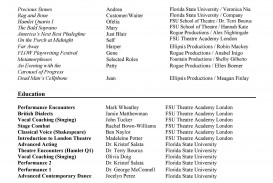 003 Archaicawful Technical Theatre Resume Template Design  Google Doc Tech