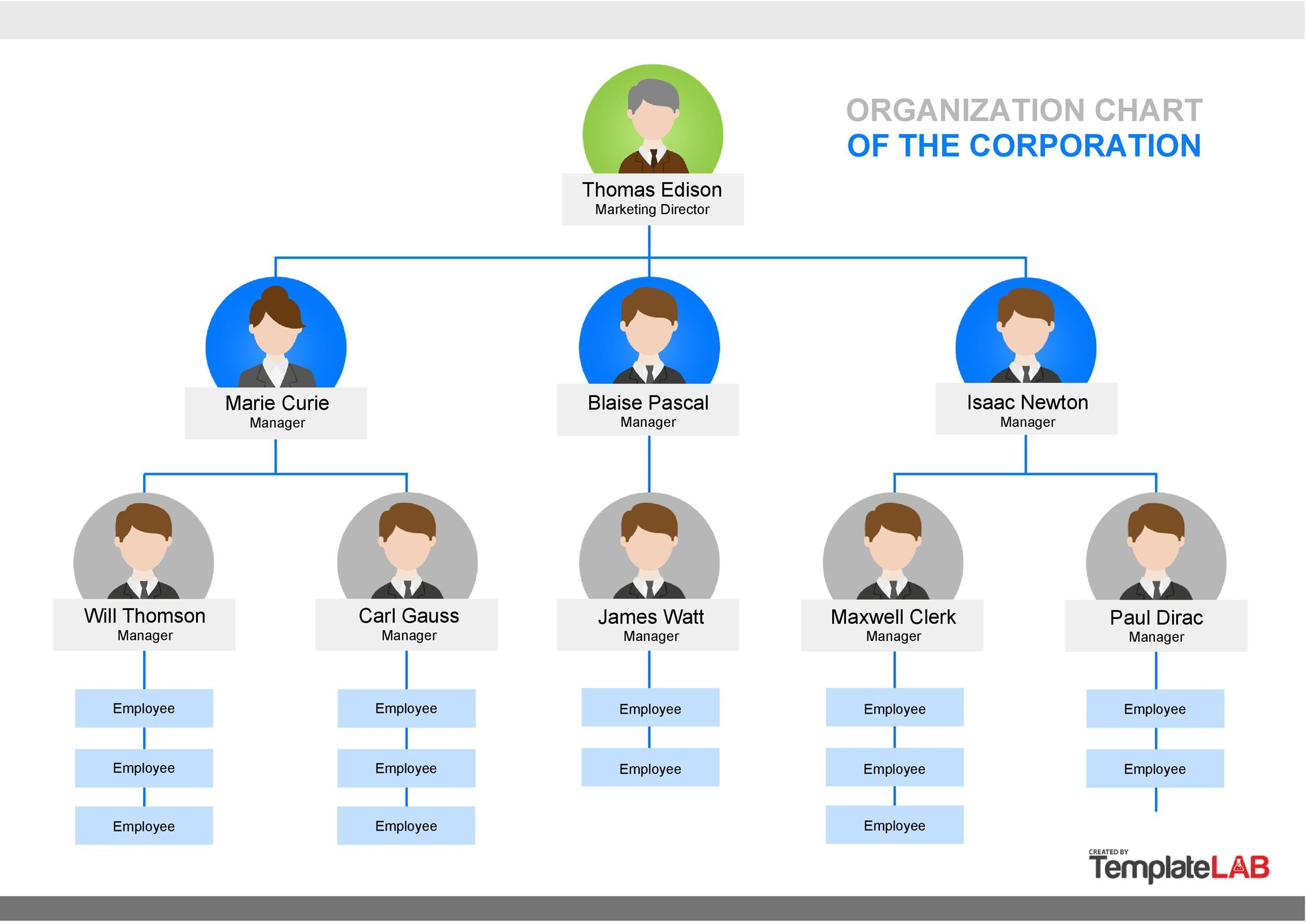 003 Awesome Organizational Chart Template Excel Download Free Highest Quality  OrgFull