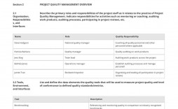 003 Awesome Project Quality Management Plan Template Pdf Idea  Sample