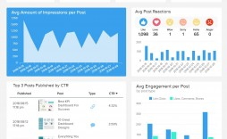 003 Awesome Social Media Report Template Picture  Templates Powerpoint Monthly Free