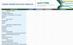 003 Awful Digital Marketing Plan Template Download Example