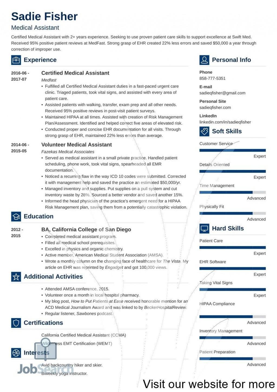 003 Awful Medical Resume Template Free Inspiration  Receptionist Cv CoderLarge