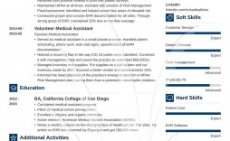 003 Awful Medical Resume Template Free Inspiration  Receptionist Cv Coder