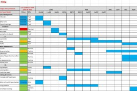 003 Awful Project Gantt Chart Template Excel Free Image