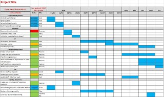 003 Awful Project Gantt Chart Template Excel Free Image 320