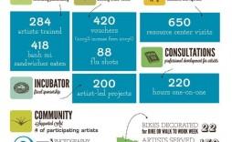003 Beautiful Non Profit Annual Report Template Photo  Nonprofit Indesign Example