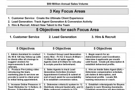 003 Best Real Estate Busines Plan Template Inspiration  Example Free Investor