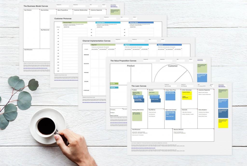 003 Breathtaking Busines Model Canva Template Excel Deutsch Concept Large