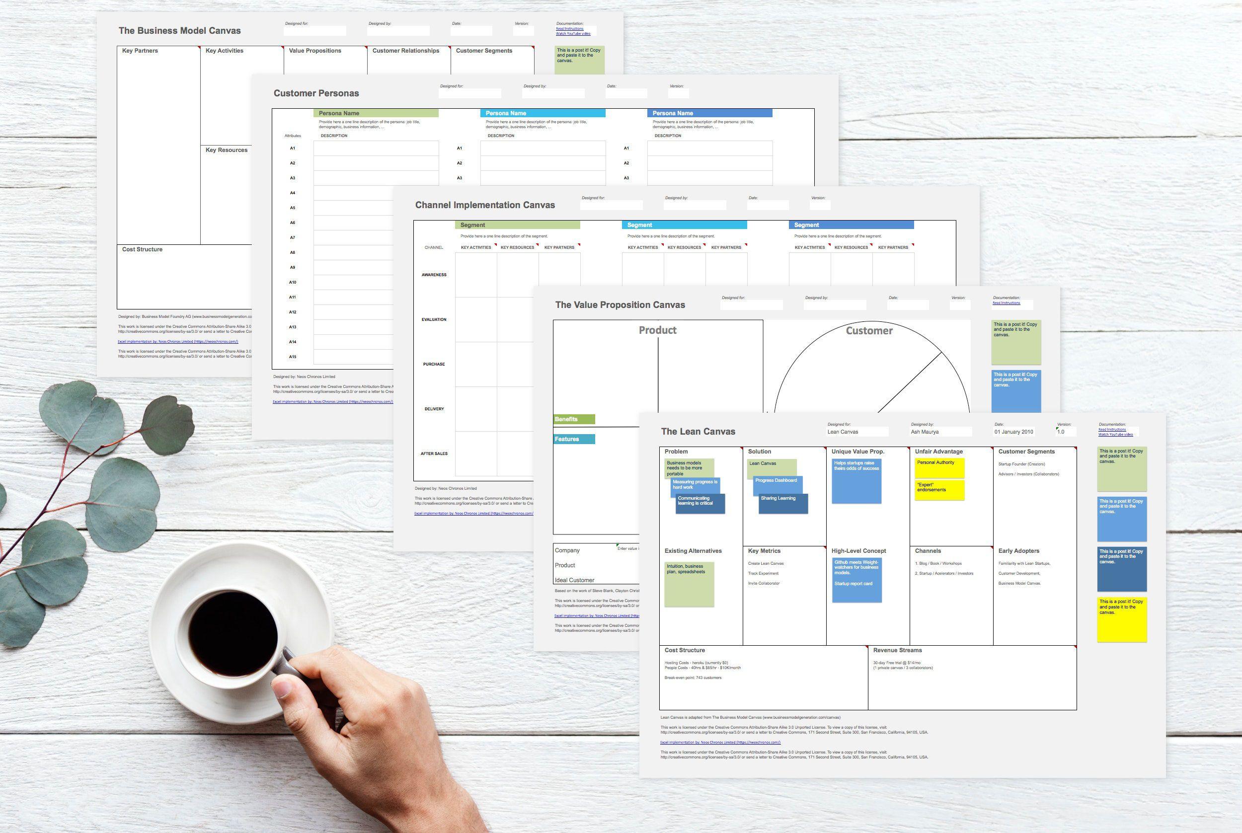 003 Breathtaking Busines Model Canva Template Excel Deutsch Concept Full
