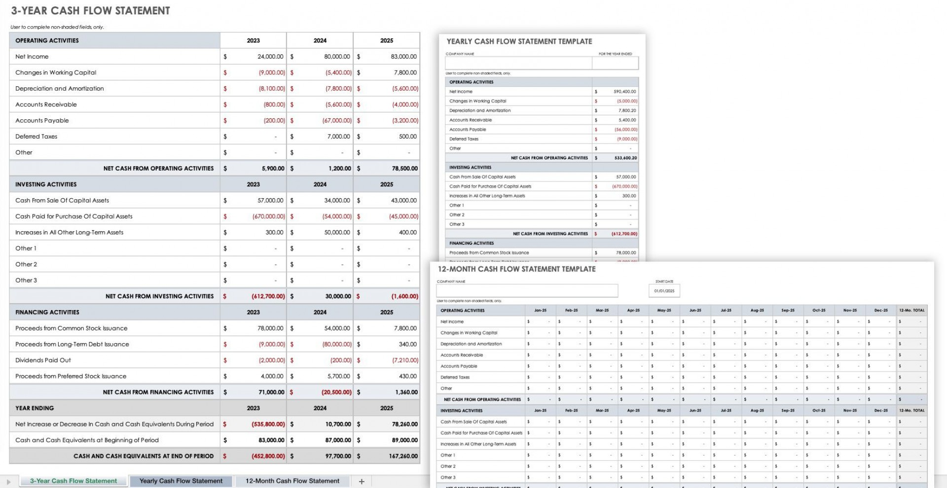 Cash Flow Forecast Template Excel ~ Addictionary
