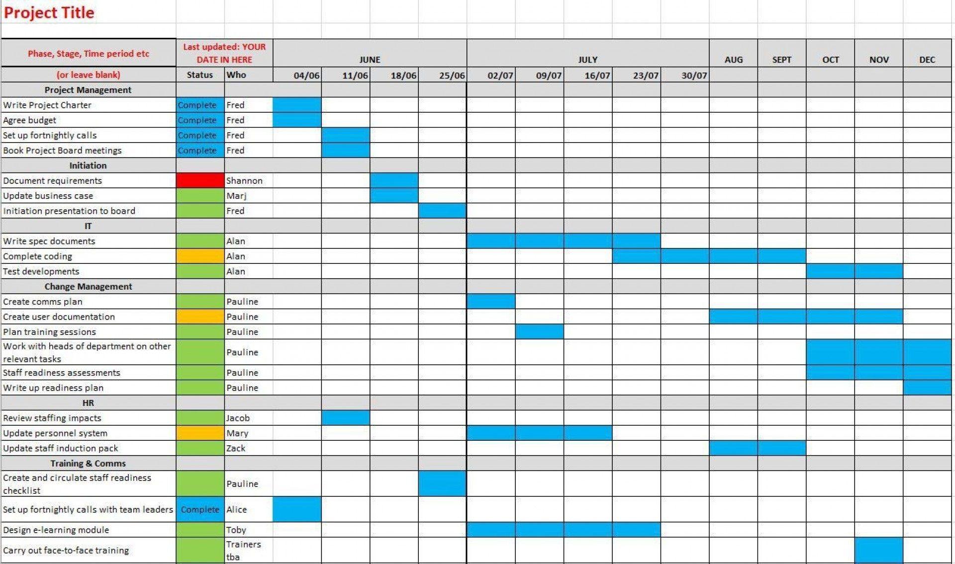 003 Breathtaking Project Management Timeline Template Excel Image  Free1920