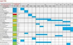 003 Breathtaking Project Management Timeline Template Excel Image  Free