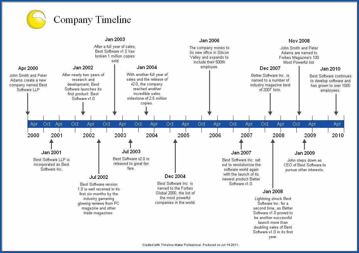 003 Breathtaking Timeline Template For Word Photo  Wordpres FreeFull