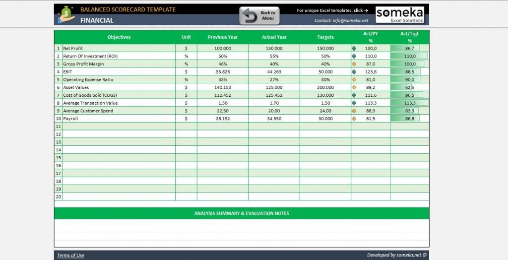 003 Dreaded Balanced Scorecard Excel Template Example  Dashboard Download HrLarge