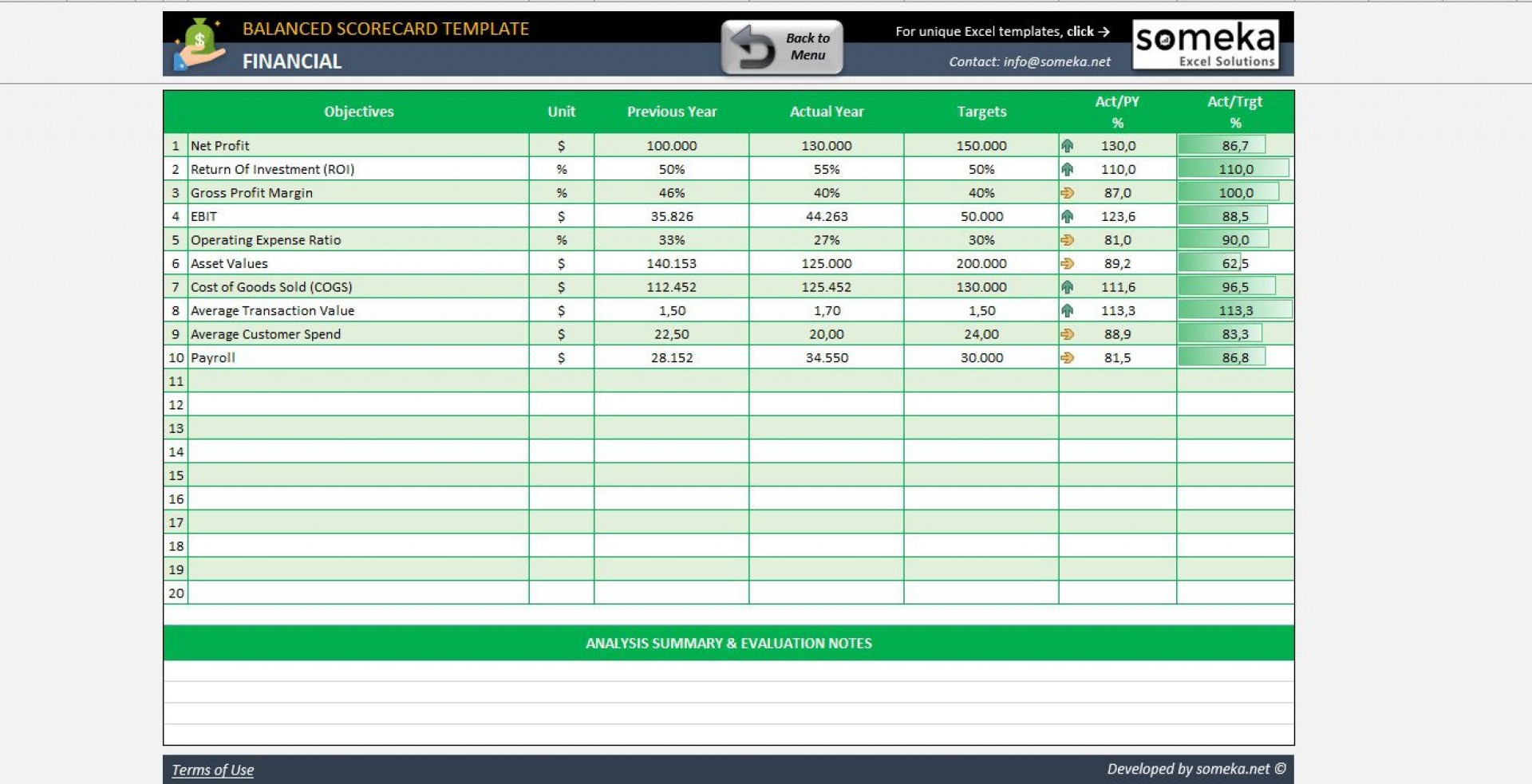 003 Dreaded Balanced Scorecard Excel Template Example  Dashboard Download Hr1920