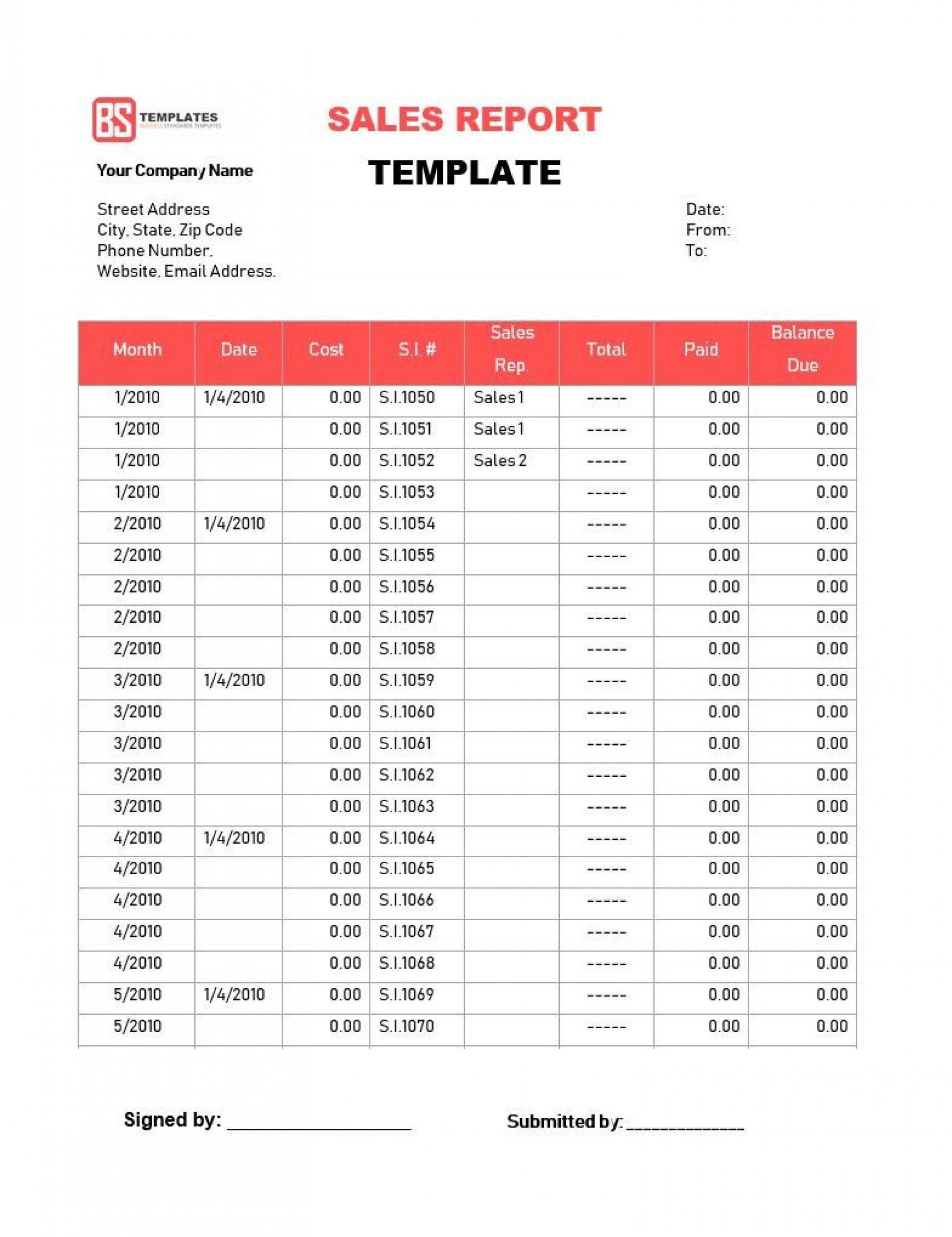 003 Dreaded Weekly Sale Report Template Photo  Free Download Call Example Xl1920