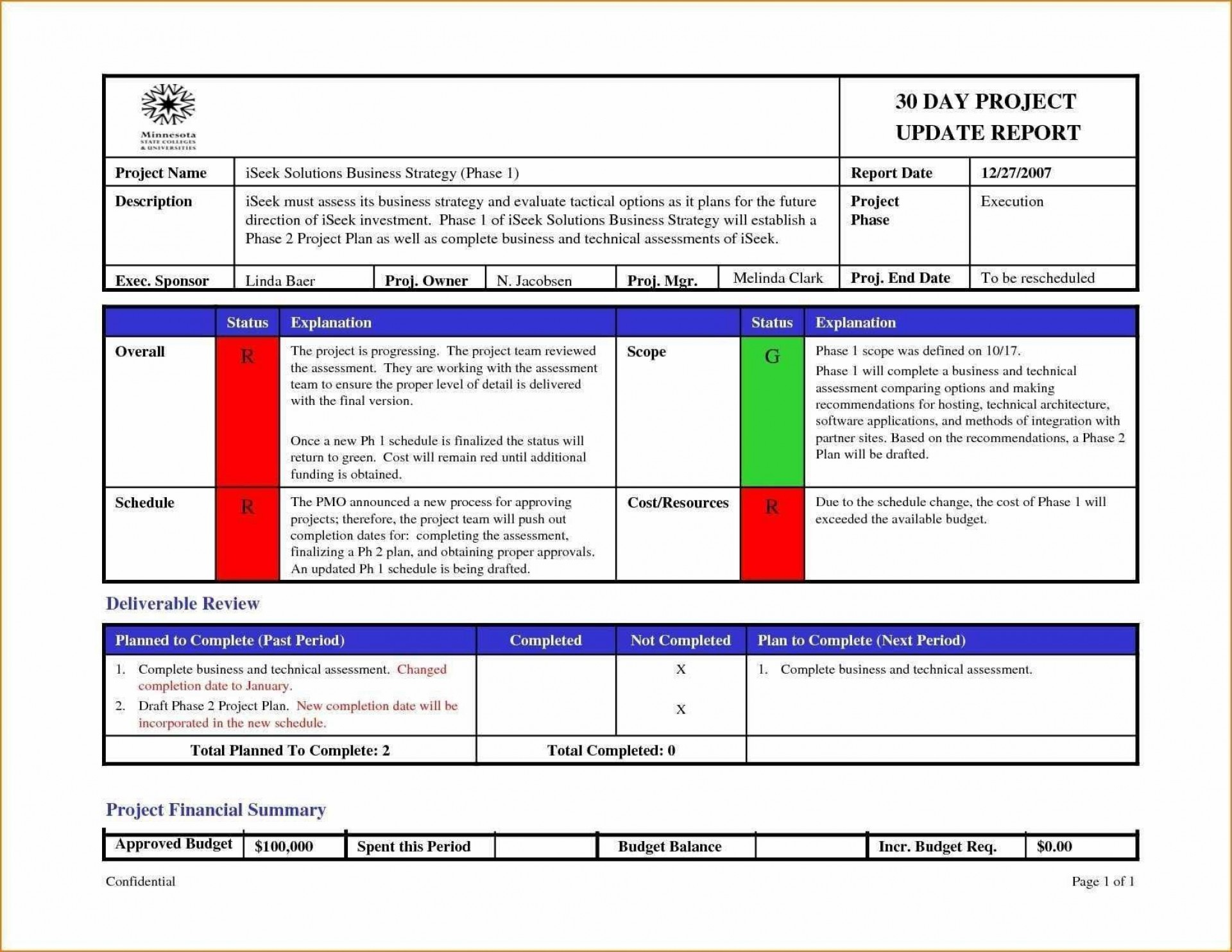 003 Excellent Project Management Weekly Statu Report Template Ppt High Resolution  Template+powerpoint1920