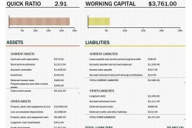 003 Exceptional Basic Balance Sheet Template High Def  Simple Free For Self Employed Example Uk