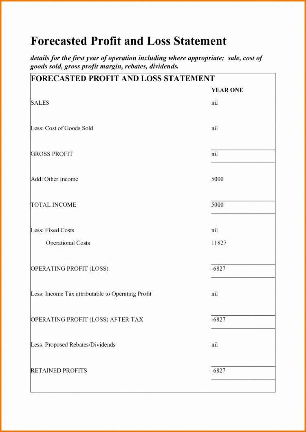 003 Exceptional Free Simple Profit And Los Template For Self Employed High Def Large
